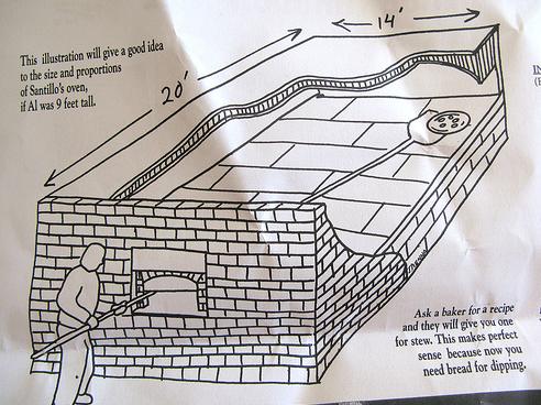 oven schematic
